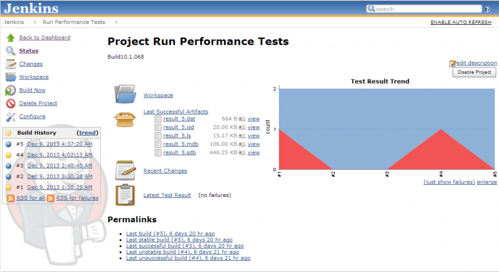 Continuous Integration performance testing
