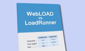 Comment WebLOAD se distingue?