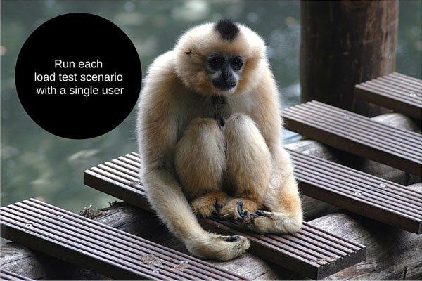 Single-user-scenario